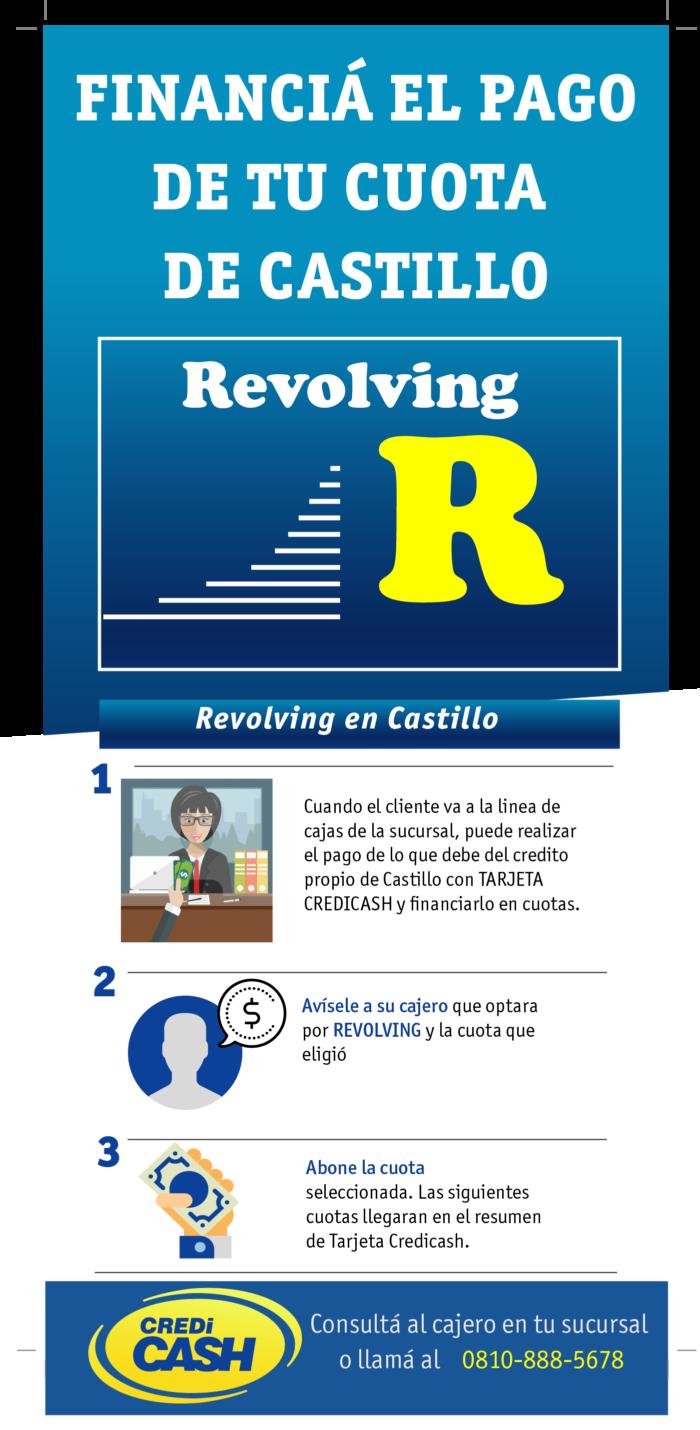 revolving